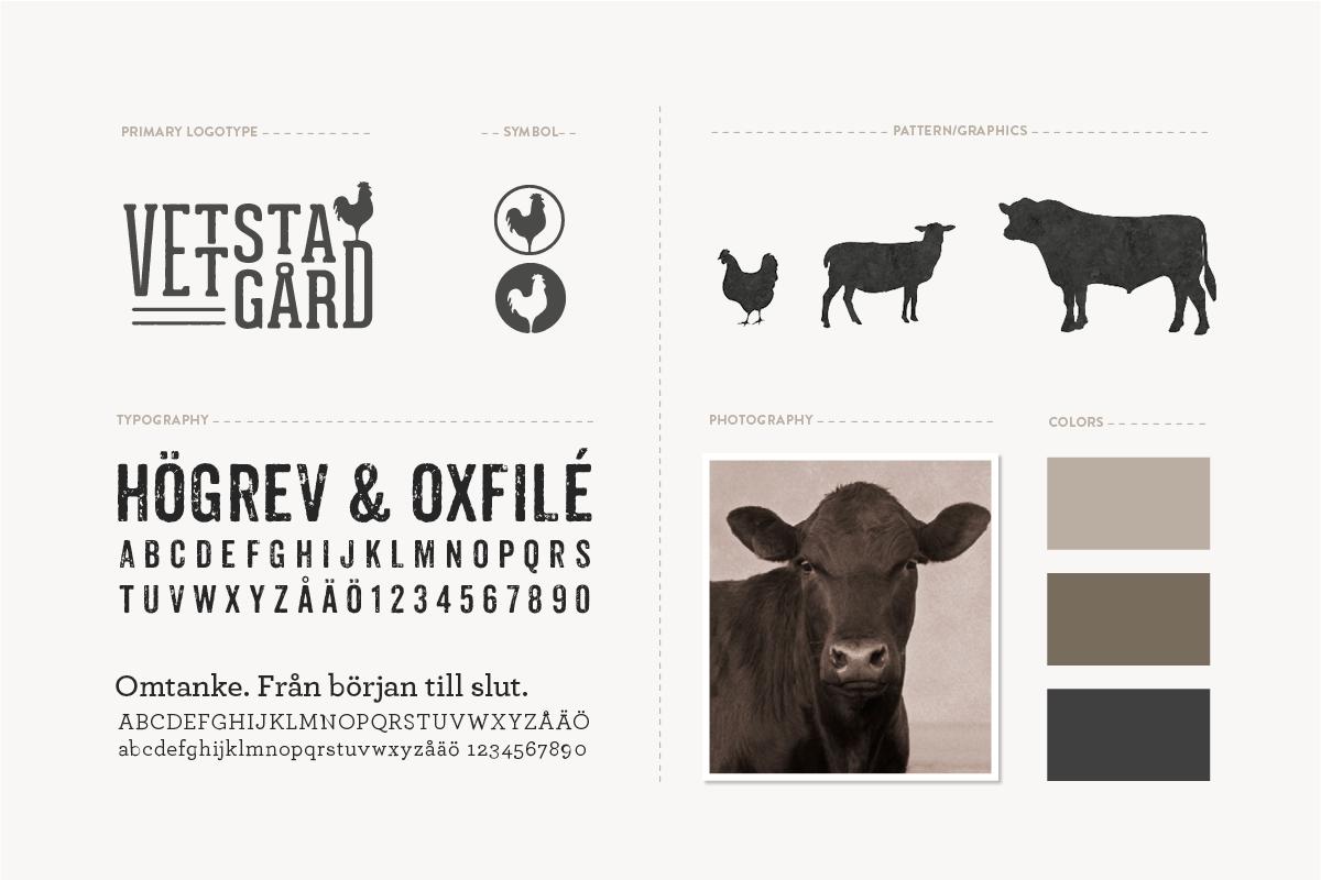 logotyp förpackningsdesign grafisk profil identitet designbyrå reklambyrå stockholm grafisk formgivning design